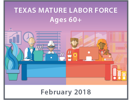 Mature Labor Force