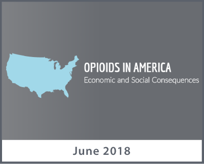 Opioids in America: Economic and Social Consequences