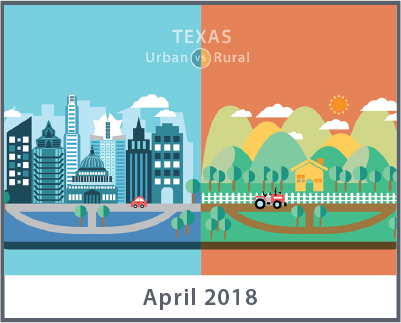 Urban vs. Rural