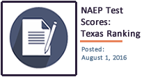 NAEP Test Scores: Texas Ranking