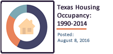 Texas Housing Occupancy