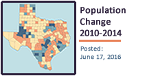Texas Population Change